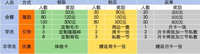 """""""全民健身""""营销插件将掀起""""获客拉新促活""""新潮流!"""