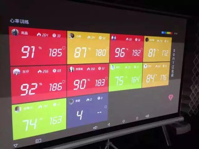 深度好文!一款优秀健身场馆管理系统(软件)的十大判断标准