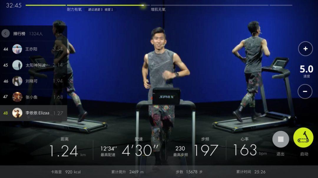 2019国内24起健身融资为行业带来了哪些启示?