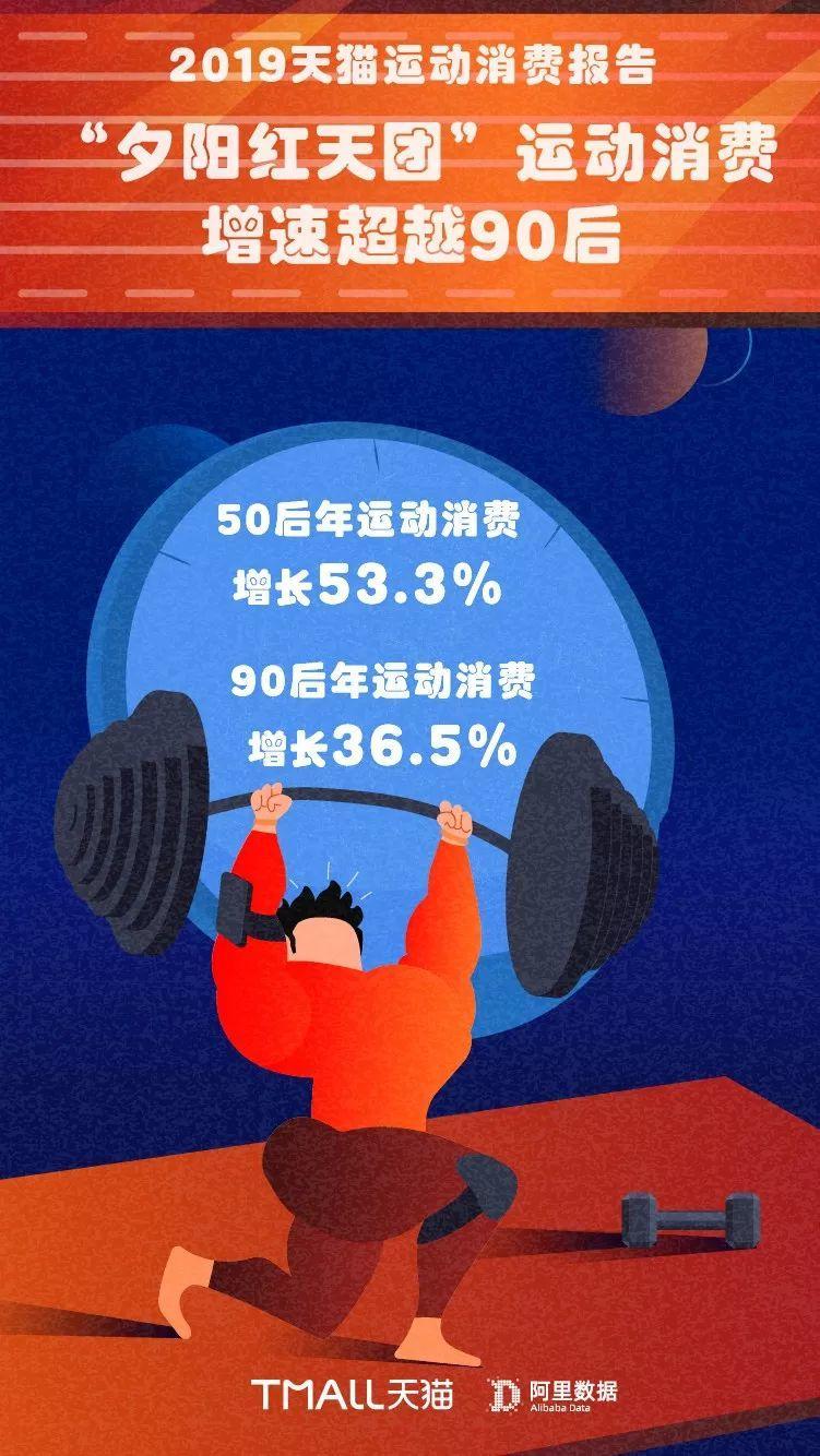 超苹果、华为,小米可穿戴设备出货量世界第一!Planet Fitness新CFO一月初上任