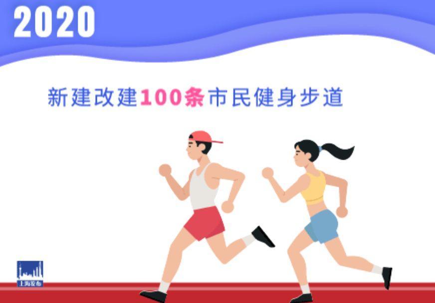 体育总局设基金鼓励退役运动员创业,多省市发布2020体育建设规划