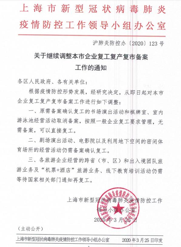 上海继续调整企业复工备案,室内游泳池可直接复工!