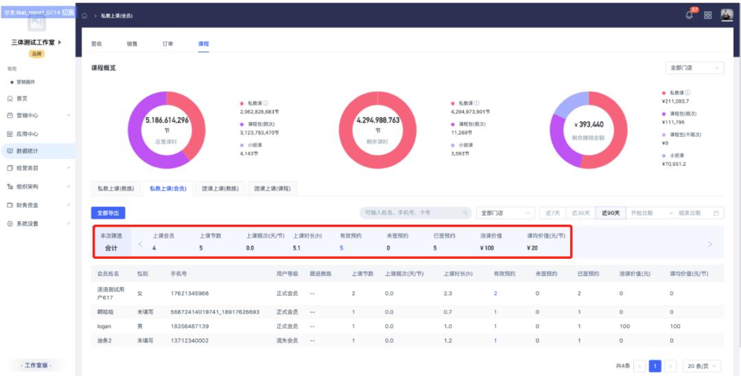 重大更新!三体云动Pro新增数据分析模块,助场馆营收数据更加清晰