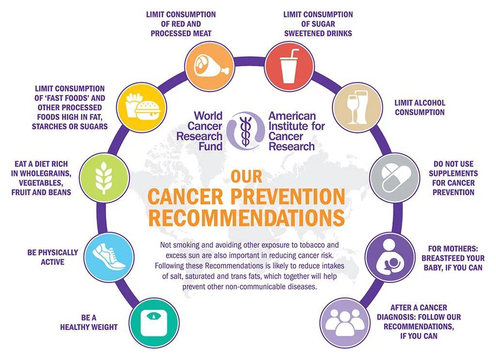 张文宏喊你出来运动!力量训练可将死于癌症的可能性降低31%