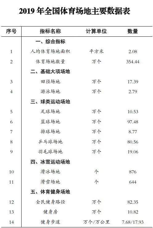 """上海拟设健身卡""""7天冷静期"""",走步机开创者金史密斯完成E轮融资,中国健美协会拟成立健身俱乐部委员会"""