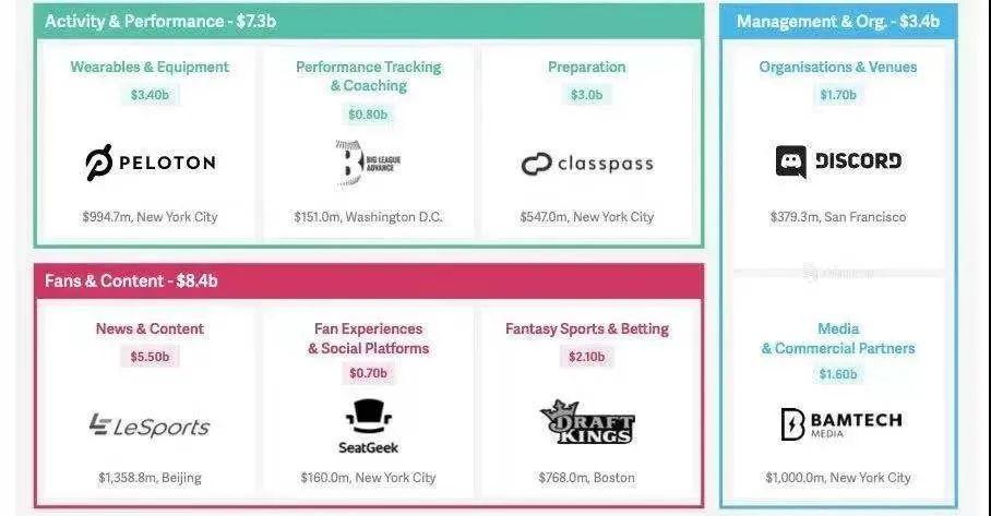 舒华体育IPO有效申购超8000倍,威尔仕健身关联公司被限制高消费,Apple Fitness+即将上线
